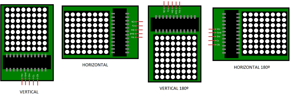Instructions for 8x8 LEDs matrix in Facilino   DYOR: Do Your Own Robot